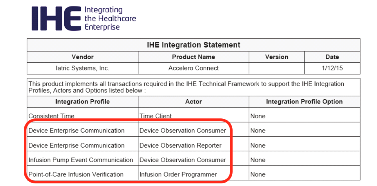 Sample IHE Integration Statement